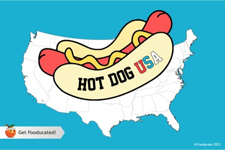 10 Weird Hot Dog Facts