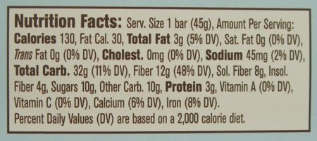 gnu nutrition facts