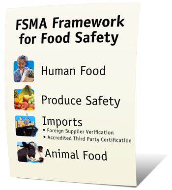 2 Years After Major Food Safety Law Enacted, FDA Begins Its Implementation