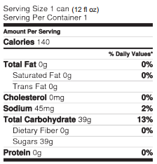 Coke Can Nutrition Label