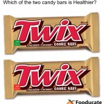 Which of These Two Candy Bars is Healthier?