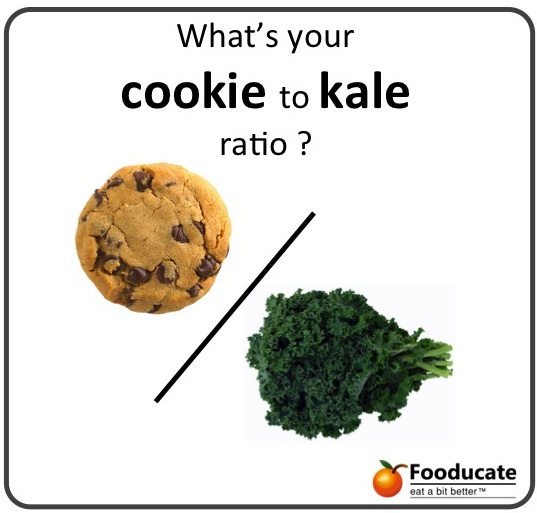 Cookie to Kale Ratio
