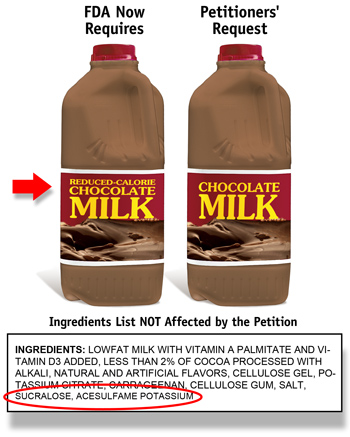 Do You Want Your Child to Drink Artificially Sweetened Milk?