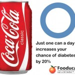 More Studies Confirm: Soft Drinks Increase Diabetes Risk