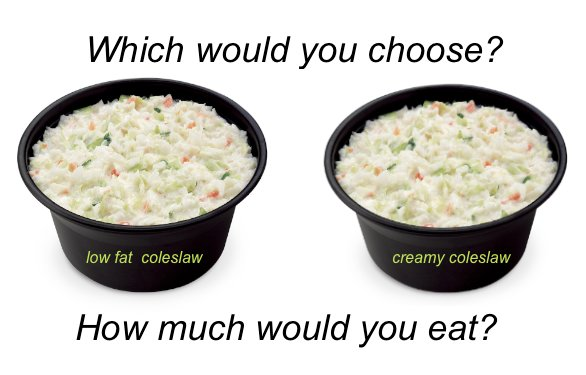 On Coleslaw, Health Claims, and Portion Size