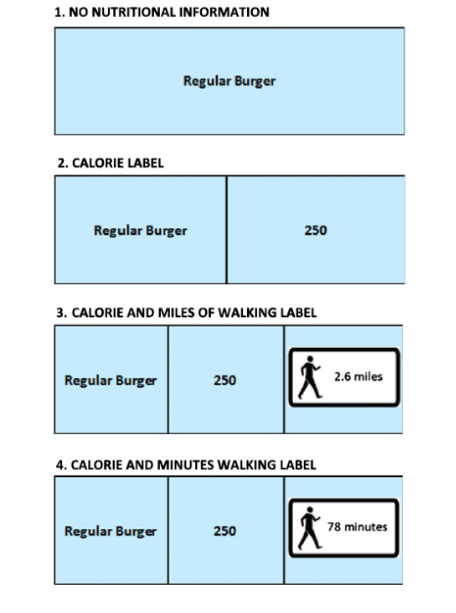 restaurant calorie labels