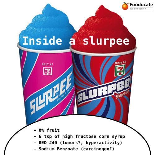 Slurpee Artificial Colors