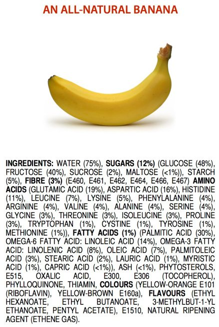 Look at all those Chemicals in a Banana!
