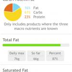 The Shocking Math Behind Science Teacher's McDonald's Diet
