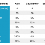 Will King Kale Continue Trending in 2014?