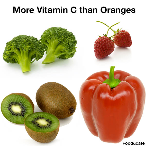 4 Foods with More Vitamin C than Oranges