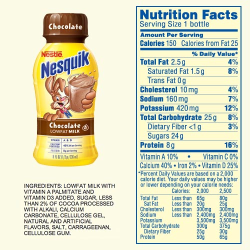 What's Inside Nesquik Chocolate Milk?