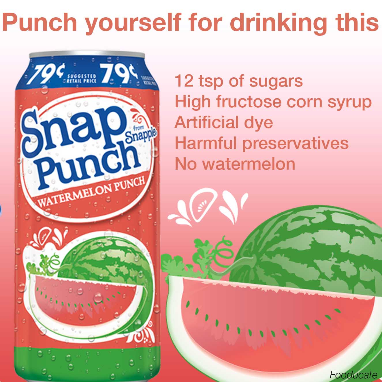 Snap Punch Watermelon Punch on Fooducate