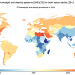 Global Obesity Rates Are Skyrocketing