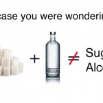 Sugar Alcohols - 10 Things You Need to Know