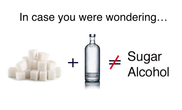 Sugar Alcohol Explained