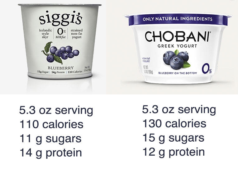 Siggi's Icelandic Yogurt vs. Chobani's Greek Yogurt