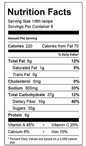 Eggplant Ratatouille - Nutrition Facts