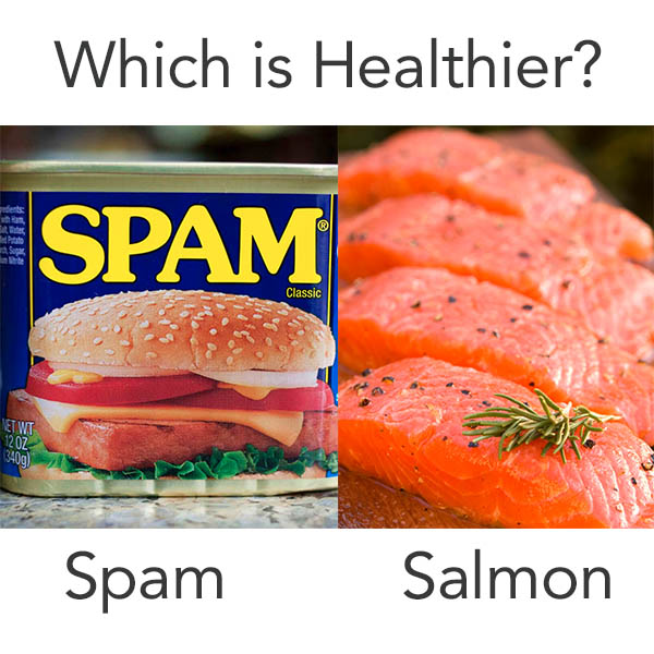 Which is healthier - Spam or salmon?