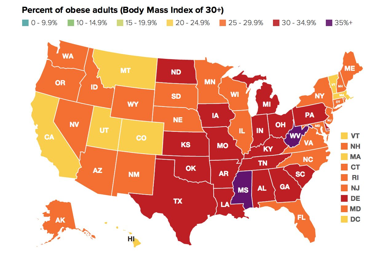 Is America Finally Starting to Eat Healthier?