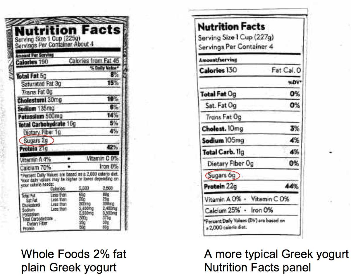 Whole Foods' Greek Yogurt Nutrition – Too Good to Be True?