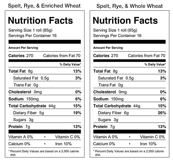 Hot Dog Roll Nutrition Facts