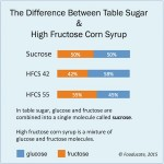 High Fructose Corn Syrup More Toxic than Sugar ... for Females