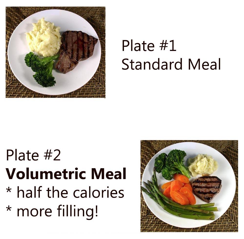 The Volumetric Diet: Eat More, Gain Less