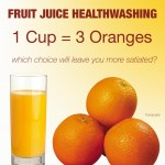 Are You Still Regularly Drinking Fruit Juice?