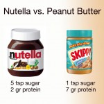 Which Spread is Better for Dieters - Nutella or Peanut Butter?