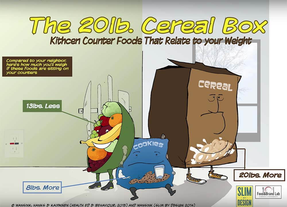 This is How Your Kitchen Countertop Indicates Your Weight