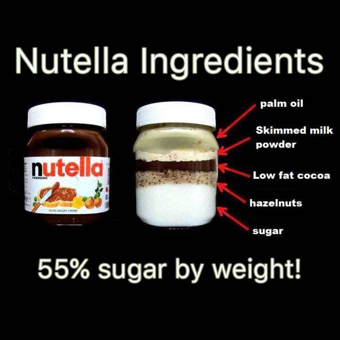 Nutella Celebrates, But Should You?