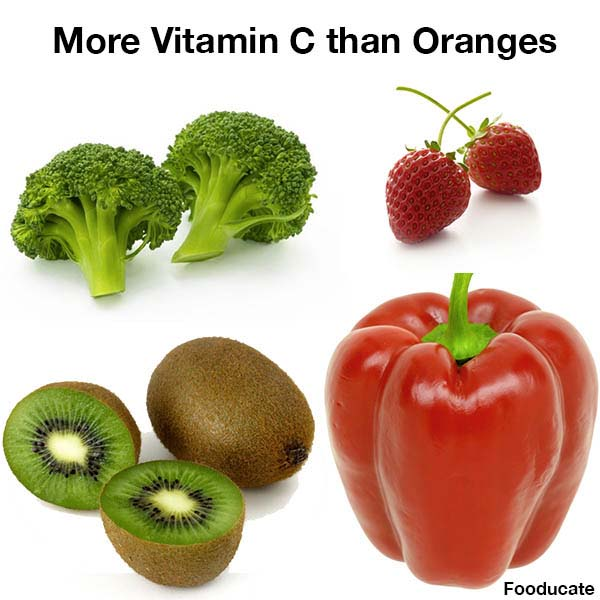 What 4 Foods Have Much More Vitamin C than Oranges?