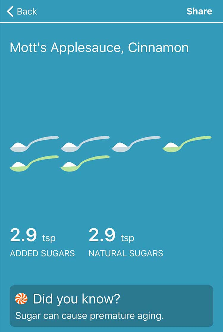 Sugar Rush – How Much Sugar is in your Food?