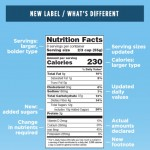 The NEW Nutrition Label is Coming