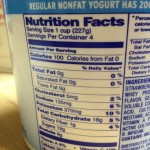 Are Nutrition Labels Interfering with Your Weight Loss?